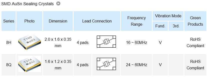SMD AuSn Sealing Crystals1.jpg