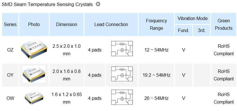 SMD Seam Temperature Sensing Crystals 1.jpg