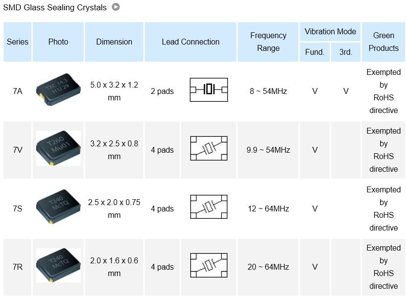 SMD Glass Sealing Crystals1.jpg